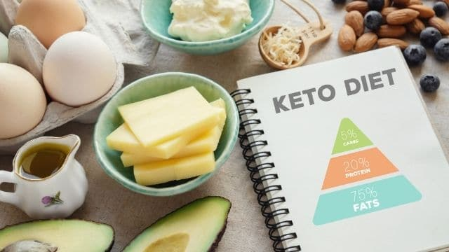 Keto Diet Before And After | Powerful 2 Week Keto Diet Plan
